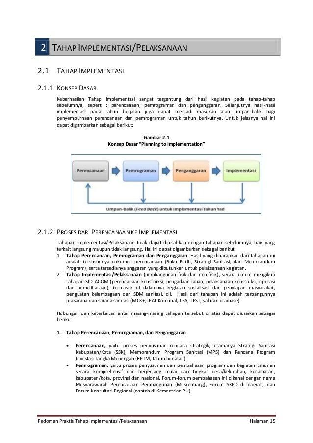 Pedoman Praktis Tahap Implementasi/Pelaksanaan Halaman 15 2 TAHAP IMPLEMENTASI/PELAKSANAAN 2.1 TAHAP IMPLEMENTASI 2.1.1 KO...