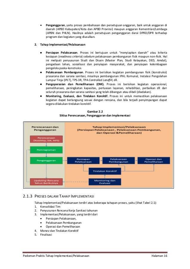Pedoman Praktis Tahap Implementasi/Pelaksanaan Halaman 16  Penganggaran, yaitu proses pembahasan dan persetujuan anggaran...