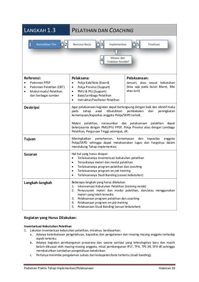 Pedoman Praktis Tahap Implementasi/Pelaksanaan Halaman 26 LANGKAH 1.3 PELATIHAN DAN COACHING Referensi:  Pedoman PPSP  P...