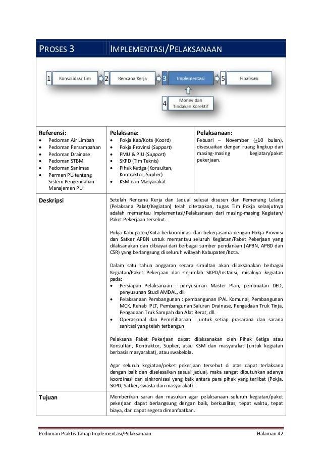 Pedoman Praktis Tahap Implementasi/Pelaksanaan Halaman 42 PROSES 3 IMPLEMENTASI/PELAKSANAAN Referensi:  Pedoman Air Limba...