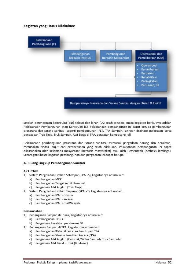 Pedoman Praktis Tahap Implementasi/Pelaksanaan Halaman 52 Kegiatan yang Harus Dilakukan: Setelah perencanaan konstruksi (S...