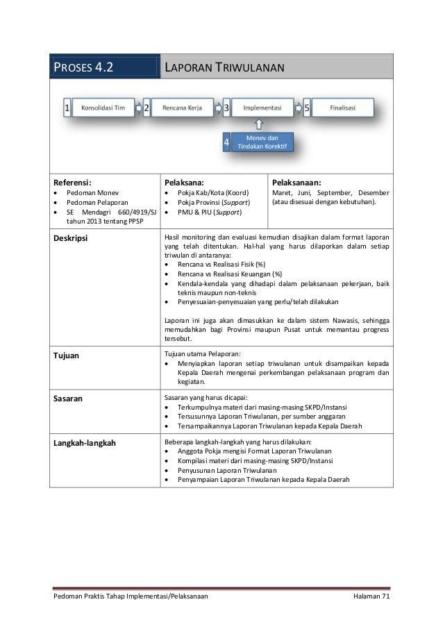 Pedoman Praktis Tahap Implementasi/Pembangunan Sanitasi Permukiman