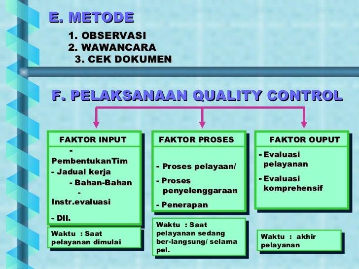 Pedoman Quality Control