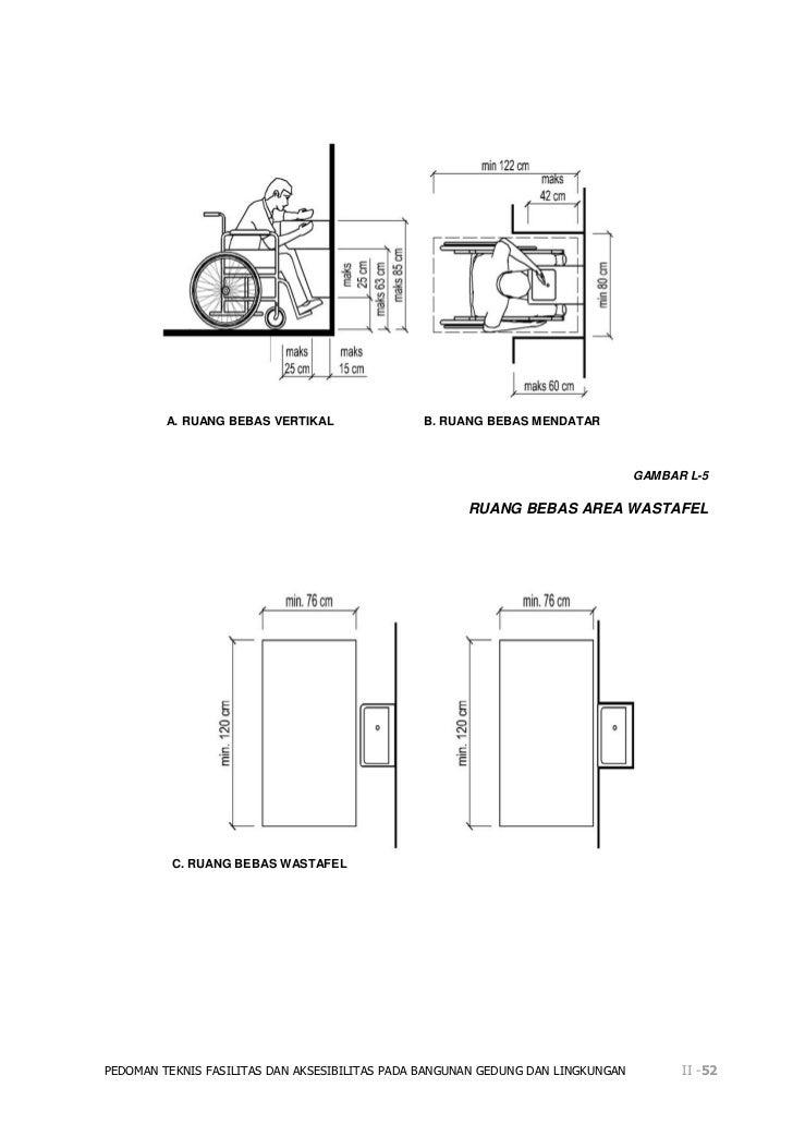 Pedoman Teknis Fasilitas Dan Aksesibilitas Pada Bangunan