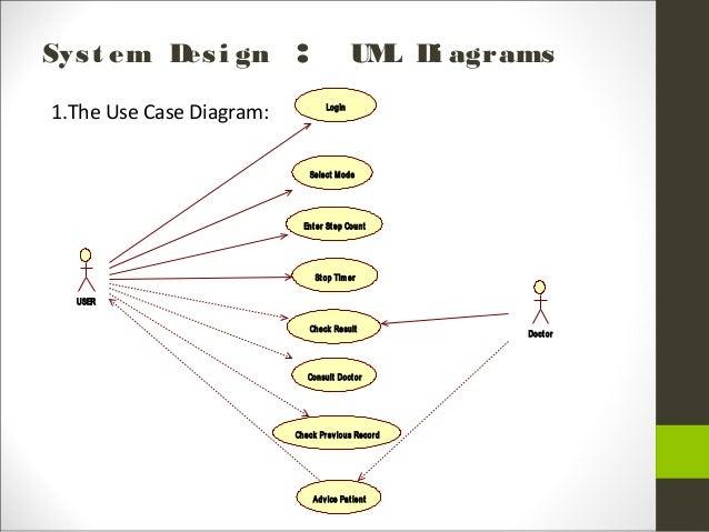 Pedometer mobile application ppt 9 syst em desi gn uml ccuart Images
