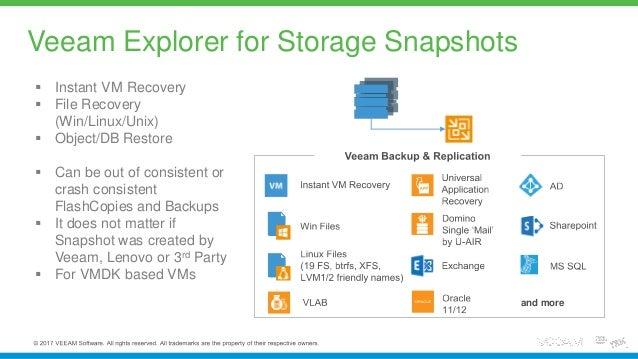 Future Proof Your Data: IBM Storage at VeeamON