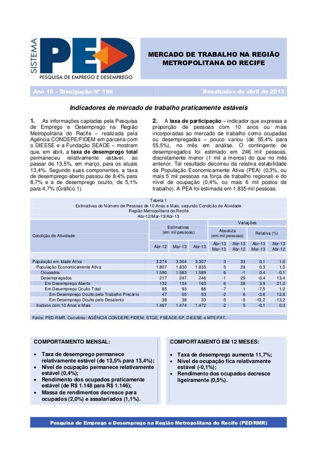 Pesquisa de Emprego e Desemprego na Região Metropolitana do Recife (PED/RMR)Indicadores de mercado de trabalho praticament...