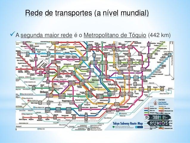 A segunda maior rede é o Metropolitano de Tóquio (442 km) Rede de transportes (a nível mundial)