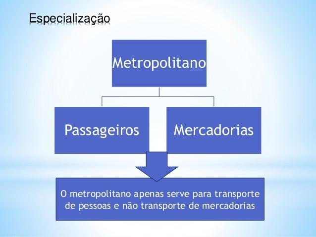 Metropolitano Passageiros Mercadorias O metropolitano apenas serve para transporte de pessoas e não transporte de mercador...