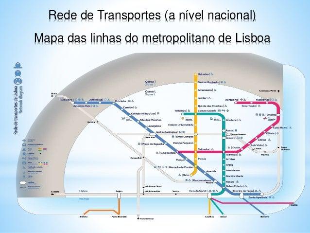 Mapa das linhas do metropolitano de Lisboa Rede de Transportes (a nível nacional)