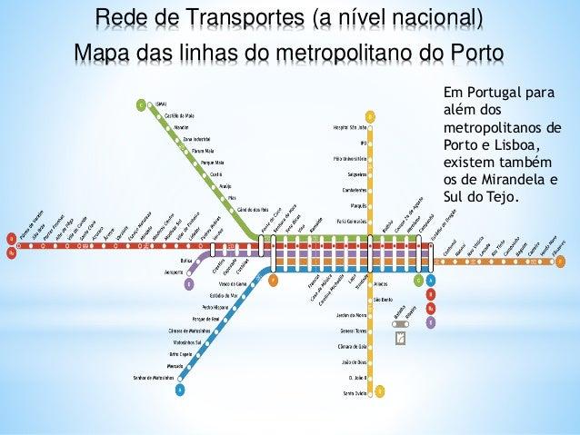 Mapa das linhas do metropolitano do Porto Rede de Transportes (a nível nacional) Em Portugal para além dos metropolitanos ...