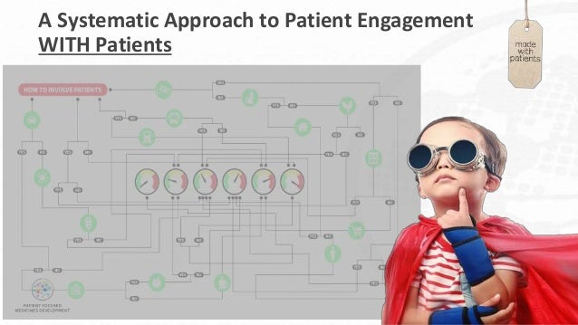 A Systematic Approach to Patient Engagement WITH Patients