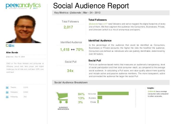 Social Audience Report                                                      Key Metrics: @abonde | Mar - 24 - 2012        ...