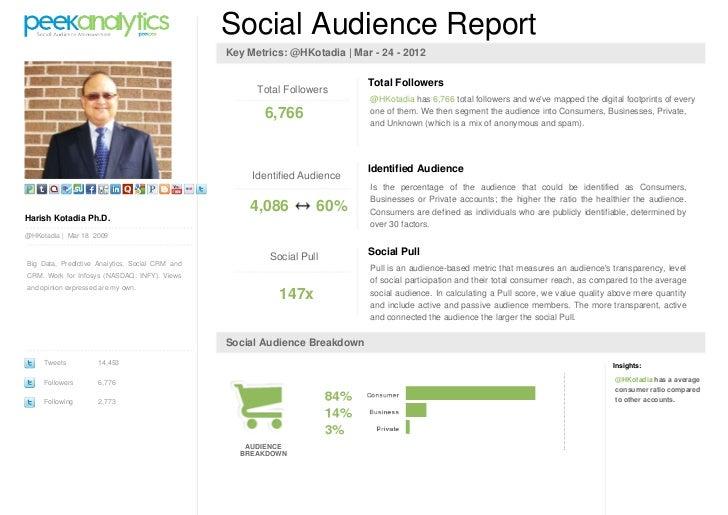 Social Audience Report                                                 Key Metrics: @HKotadia | Mar - 24 - 2012           ...