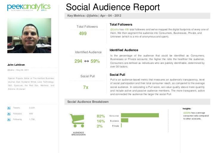 Social Audience Report                                                   Key Metrics: @jlahts | Apr - 04 - 2012           ...