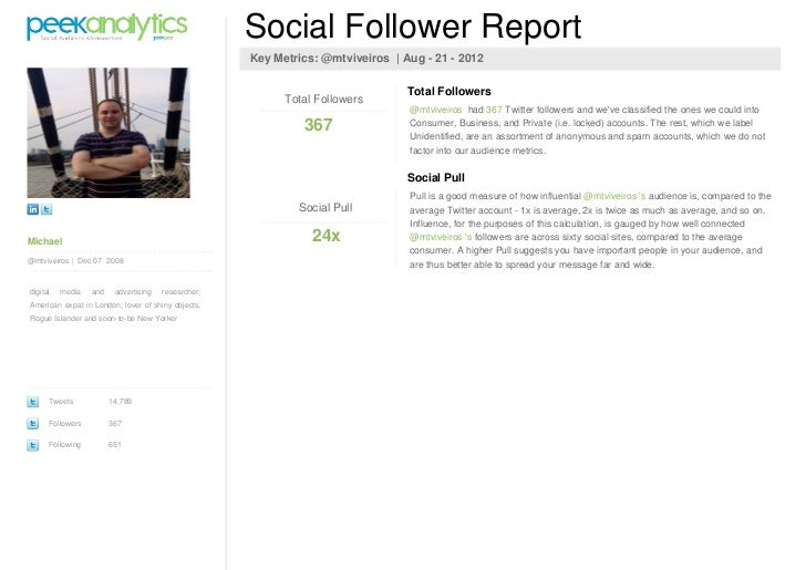 Social Follower Report                                                     Key Metrics: @mtviveiros | Aug - 21 - 2012     ...