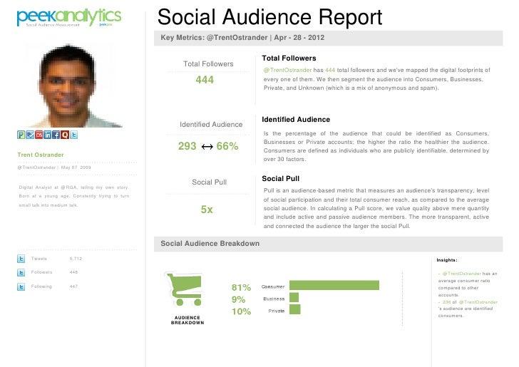 Social Audience Report                                                 Key Metrics: @TrentOstrander   Apr - 28 - 2012     ...