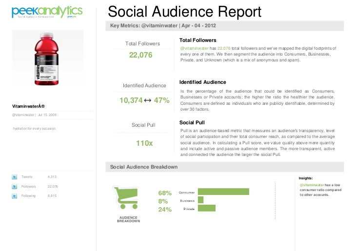 Social Audience Report                                Key Metrics: @vitaminwater   Apr - 04 - 2012                        ...