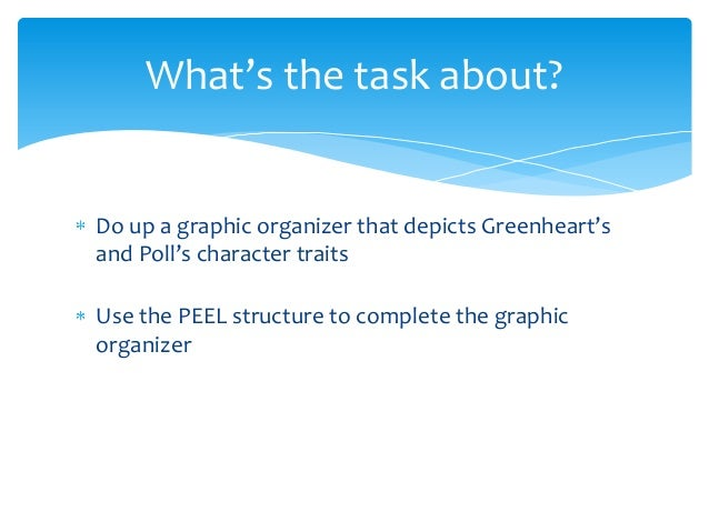 peel essays Buss4 exam technique - the basics of peel we coach students to develop their essay writing technique by a core part of that approach is the peel technique.