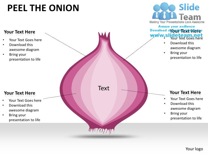 Peel the onion powerpoint presentation slides ppt templates peel the onion your text here your text here your text goes ccuart Gallery