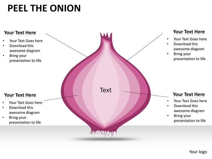 Peel The Onion Powerpoint Presentation Templates
