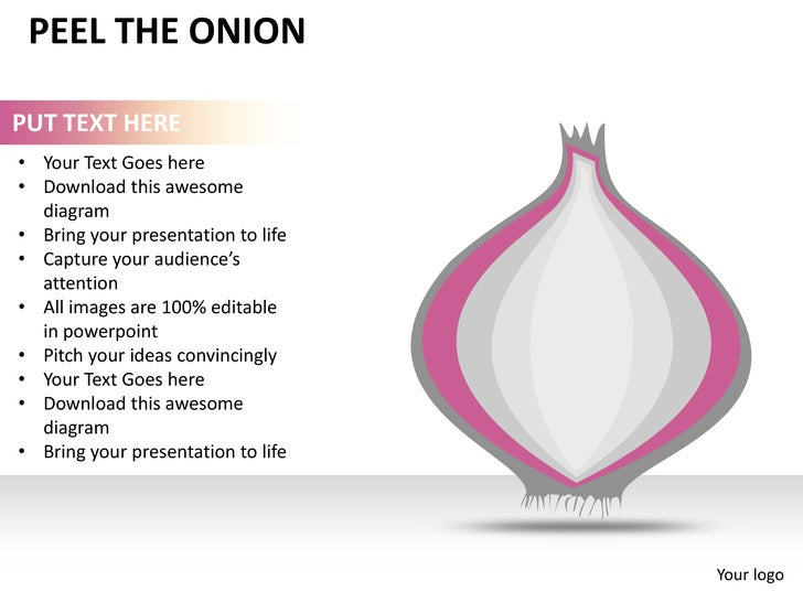 Peel the onion powerpoint presentation templates ccuart Image collections