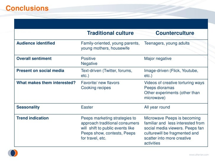 quality culture versus traditional culture Although a key emphasis of the culture change nursing home movement has been to improve the quality of life for residents (grant, 2008 kane, lum, cutler, degenholtz, & yu, 2007 stone et al, 2002), the effect of culture change on traditional quality of care measures is unclear the objective of this study is to examine the relationship .