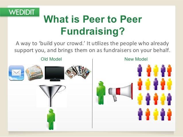 Peer-to-Peer Fundraising (P2P)