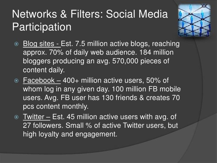 Networks & Filters: Social Media Participation<br />Blog sites - Est. 7.5 million active blogs, reaching approx. 70% of da...