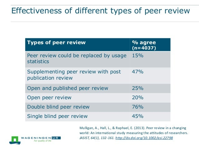soluion proposal peer review Peer review of research proposal  studypool values your privacy only questions posted as public are visible on our website peer review of research proposal .