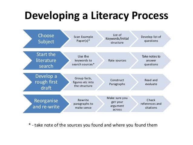 ways to promote literacy at home