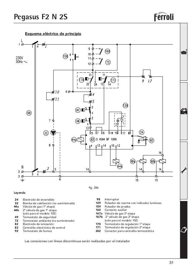 Manual caldera ferroli pegasus f2 n 2s for Termostatos inalambricos para calderas de gas