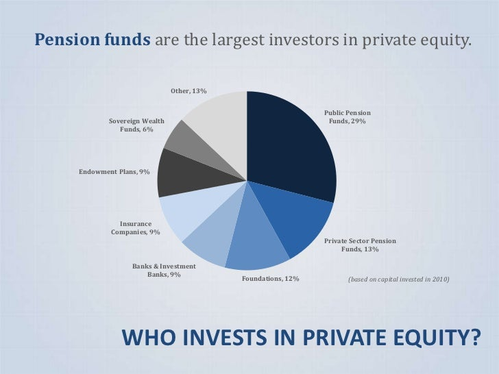 Pension funds are the largest investors in private equity.                               Other, 13%                       ...