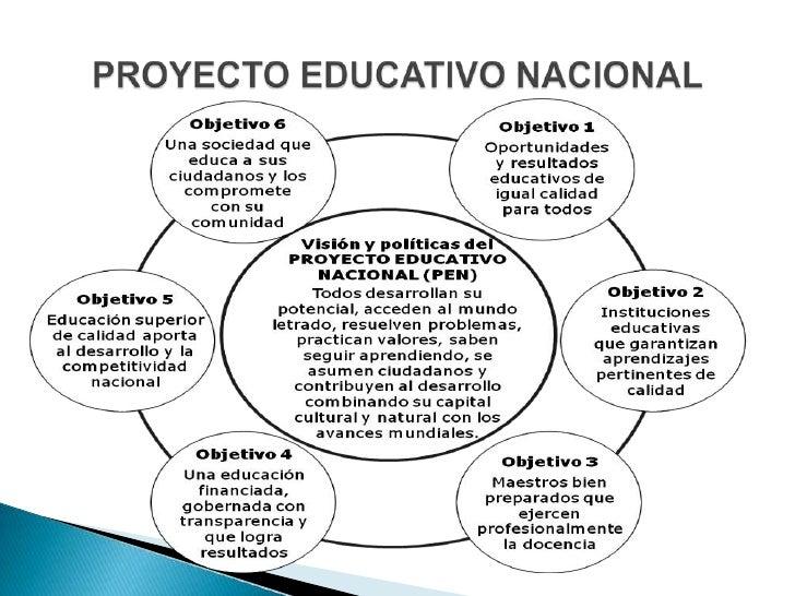 PROYECTO EDUCATIVO NACIONAL<br />