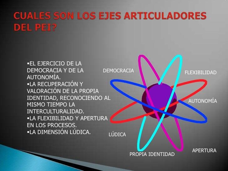 CUALES SON LOS EJES ARTICULADORES DEL PEI?<br /><ul><li>EL EJERCICIO DE LA DEMOCRACIA Y DE LA AUTONOMÍA.