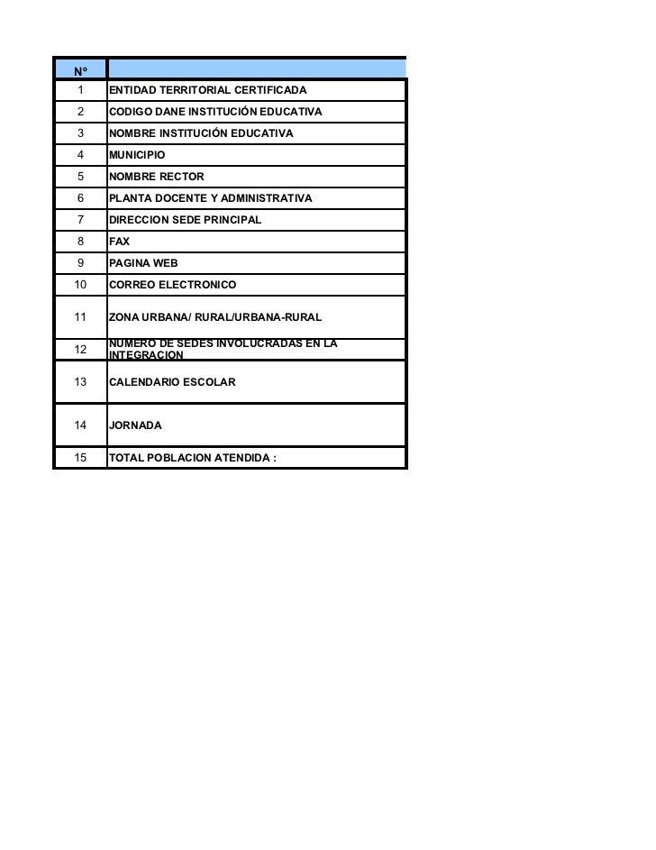 Nº                                        IDENTIFICACIÓN DEL ESTABLECIMIENTO ED1    ENTIDAD TERRITORIAL CERTIFICADA2    CO...