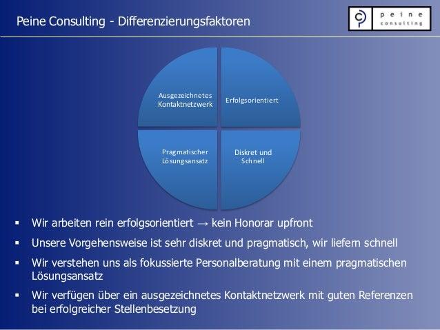 Peine Consulting - Differenzierungsfaktoren  Wir arbeiten rein erfolgsorientiert → kein Honorar upfront  Unsere Vorgehen...