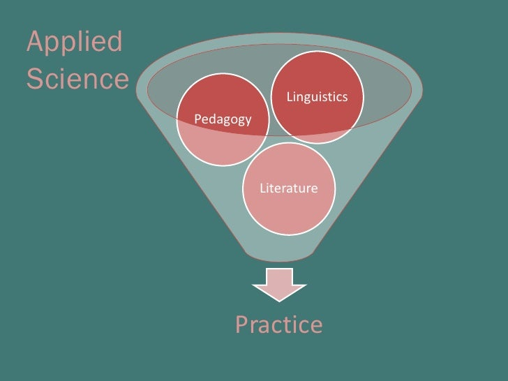 From Applying Theory to Theorising Practice Slide 3