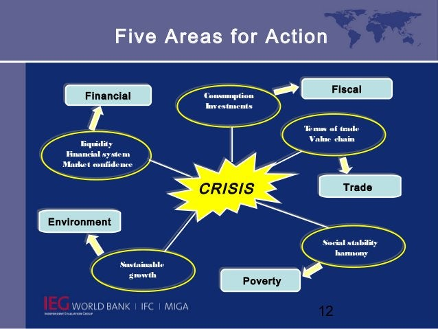 Five Areas for Action                                                     Fiscal                                          ...