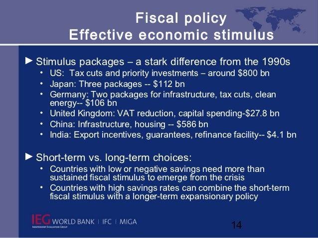 Fiscal policy          Effective economic stimulus► Stimulus packages – a stark difference from the 1990s   • US: Tax cuts...