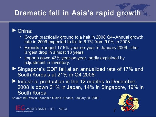 Dramatic fall in Asia's rapid growth► China:     • Growth practically ground to a halt in 2008 Q4--Annual growth       rat...