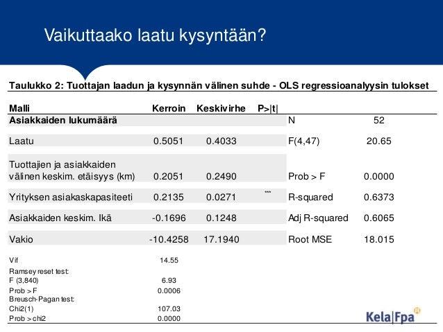 Vaikuttaako laatu kysyntään? Taulukko 2: Tuottajan laadun ja kysynnän välinen suhde - OLS regressioanalyysin tulokset Mall...