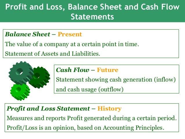 differenze di base tra profit loss balance sheet cash flow