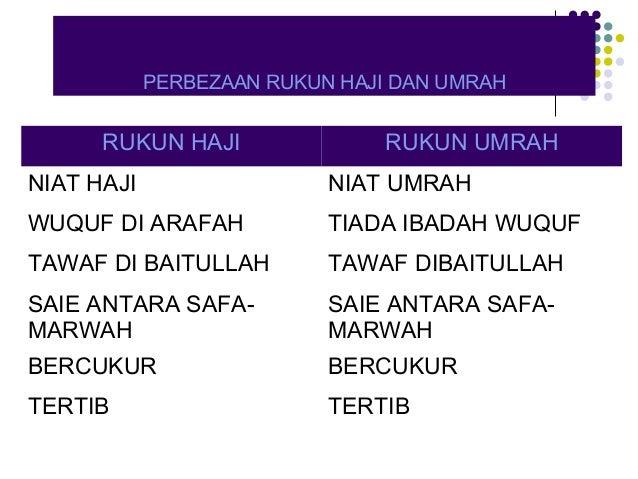 Pel 13 Unit 2 Cara Menyempurnakan Ibadah Haji Dan Umrah