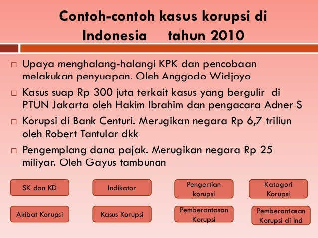 kasus etika di dalam bank indonesia Di dalam akuntansi juga memiliki etika yang harus di patuhi oleh setiap anggotanya kode etik ikatan akuntan indonesia dimaksudkan sebagai panduan dan aturan bagi.