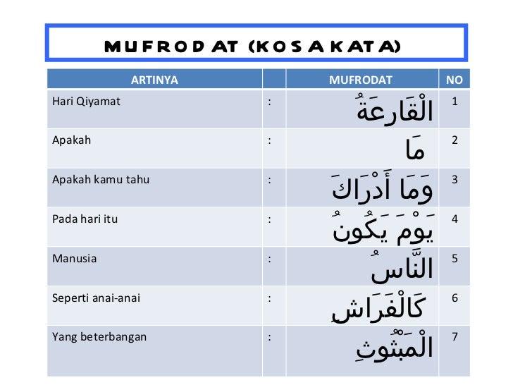 Pelajaran 2