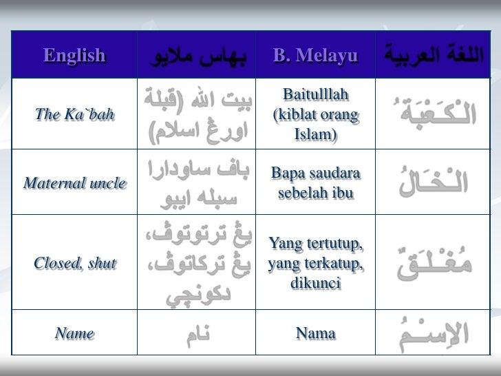 Lughah - Pelajaran 5 (Kamus / Perkataan Baru) Slide 3