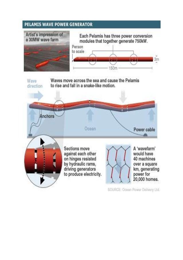 pelamis wave energy converter pdf