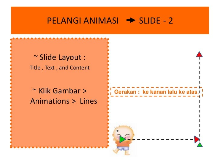PELANGI ANIMASI         SLIDE - 2<br />~ Slide Layout : <br />Title , Text , and Content<br />~ Klik Gambar > Animations> ...