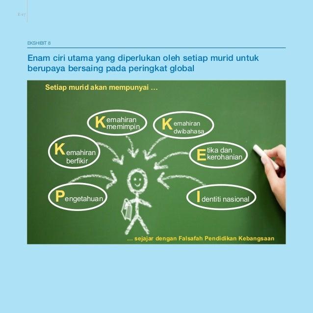 Pelan Pembangunan Pendidikan Malaysia 2013 2025 Ringkasan